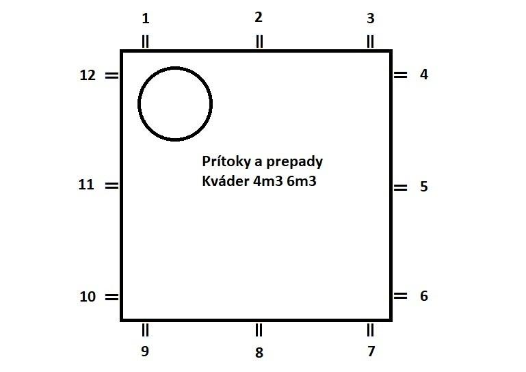 prechody kvader 4