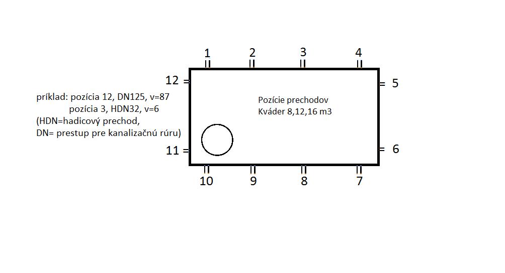 pozicie prechodov kvader 8